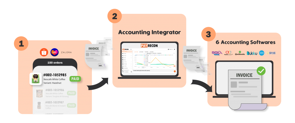 PayRecon Accounting Integrator steps guides
