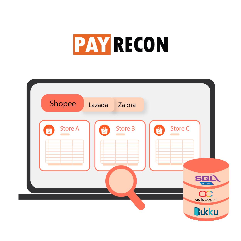 payrecon multi-company accounting integrator