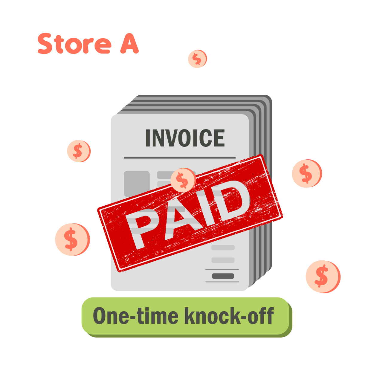 PayRecon Accounting Integrator tally and auto knock-off payment