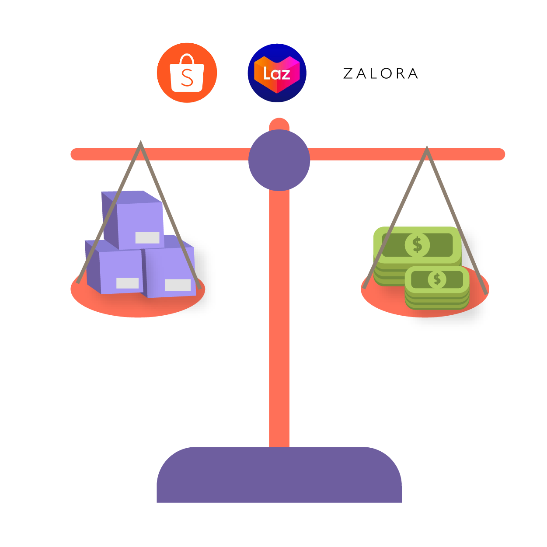 payrecon accounting integrator stock balancing system