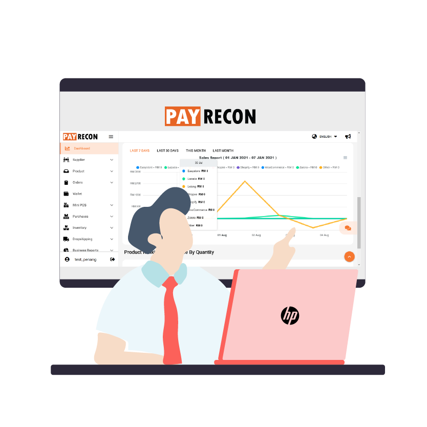 payrecon accounting integrator provides free support